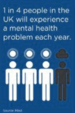 BUPA Mental Health Funding Programme closes 31st May